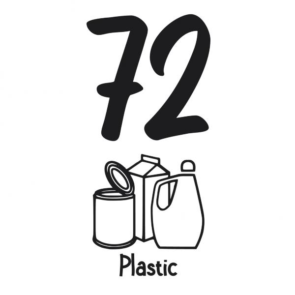 Plastic kliko huisnummer sticker